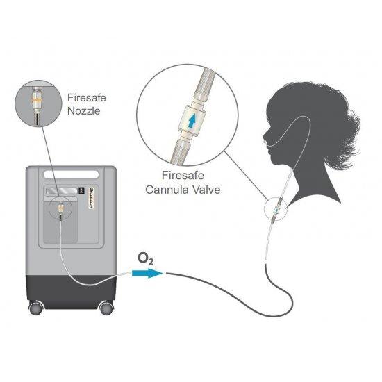Firesafe valve